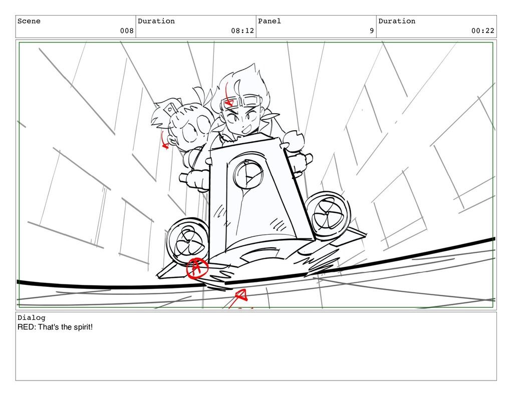 Scene 008 Duration 08:12 Panel 9 Duration 00:22...