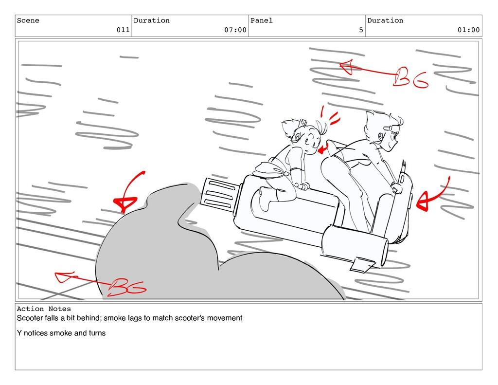 Scene 011 Duration 07:00 Panel 5 Duration 01:00...