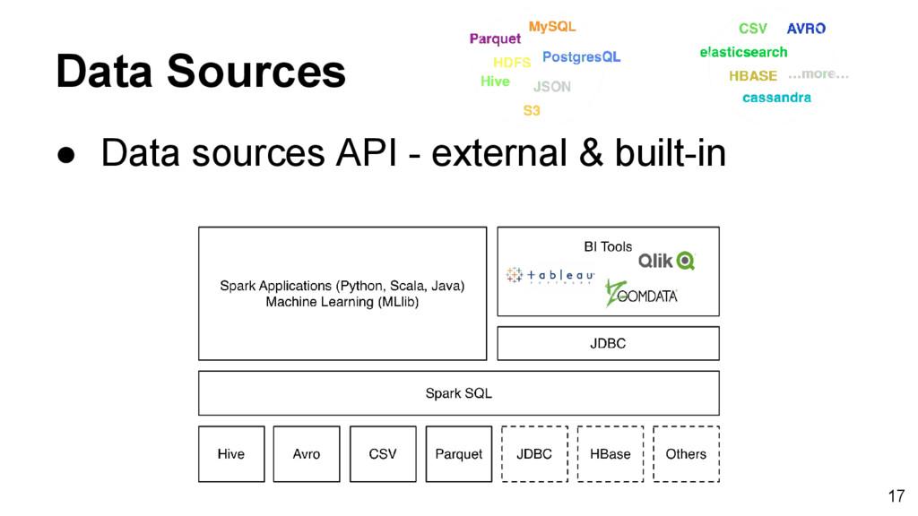 Data Sources ● Data sources API - external & bu...