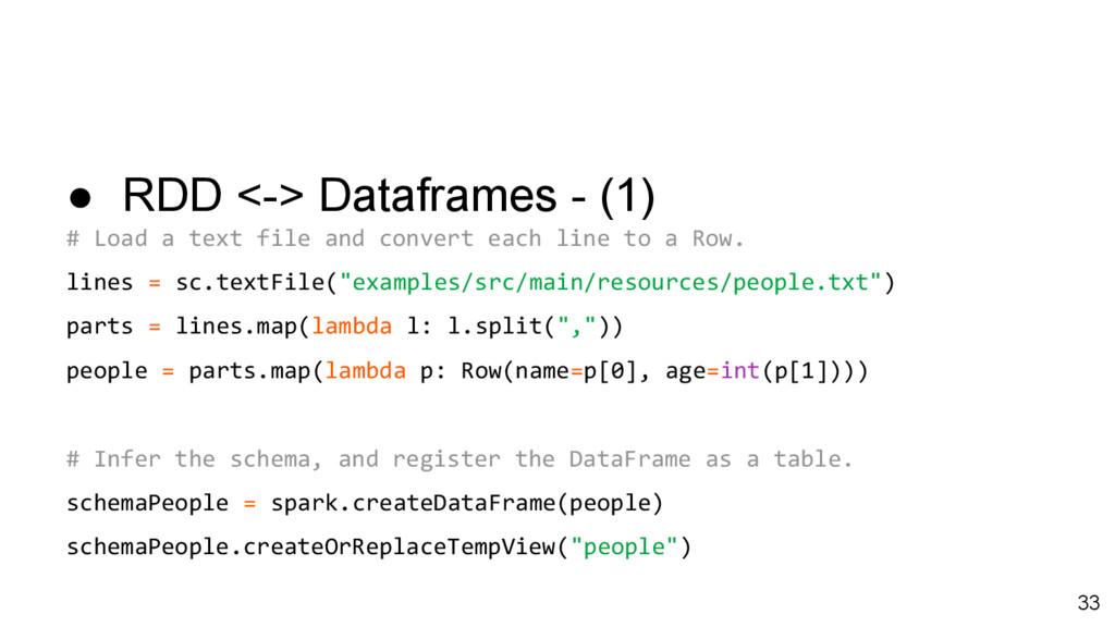 ● RDD <-> Dataframes - (1) # Load a text file a...