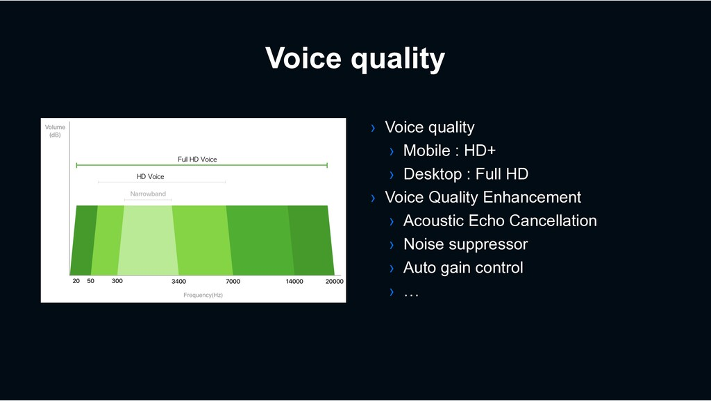 Voice quality › Voice quality › Mobile : HD+ › ...