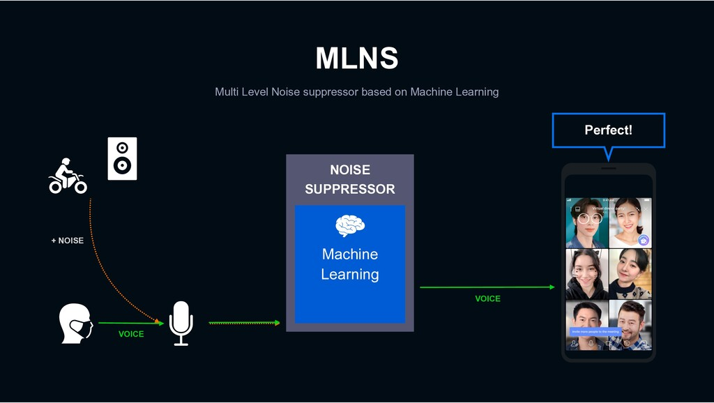 MLNS Multi Level Noise suppressor based on Mach...