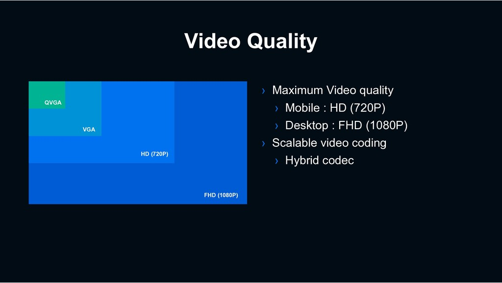 Video Quality › Maximum Video quality › Mobile ...