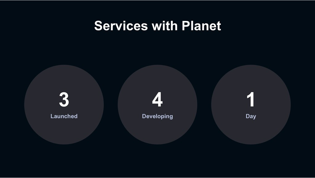 Services with Planet Launched 3 Day 1 Developin...