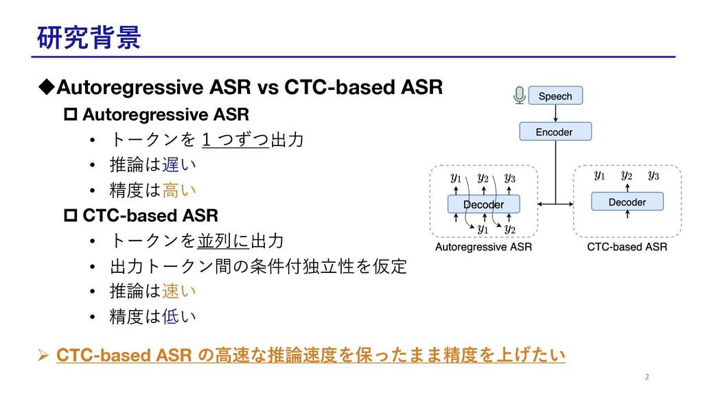 研究背景 uAutoregressive ASR vs CTC-based ASR p Aut...