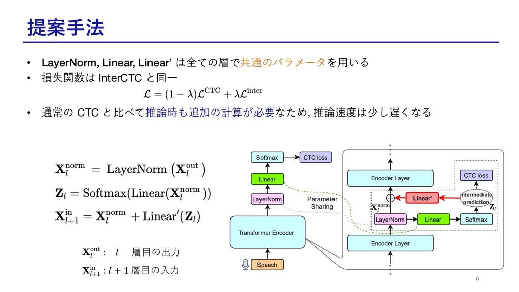 提案⼿法 • LayerNorm, Linear, Linear' は全ての層で共通のパラメー...
