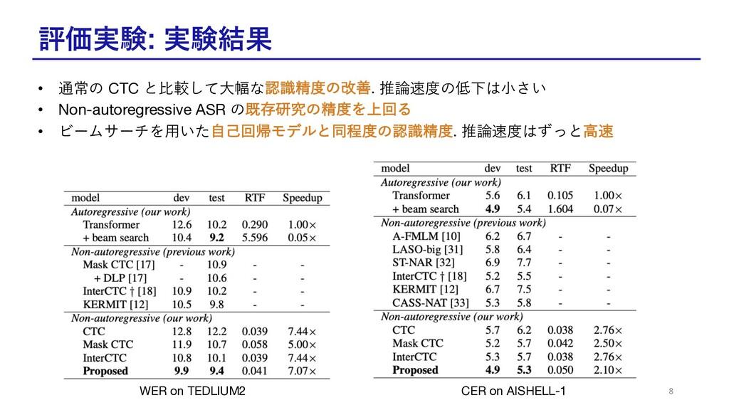 評価実験: 実験結果 • 通常の CTC と⽐較して⼤幅な認識精度の改善. 推論速度の低下は⼩...