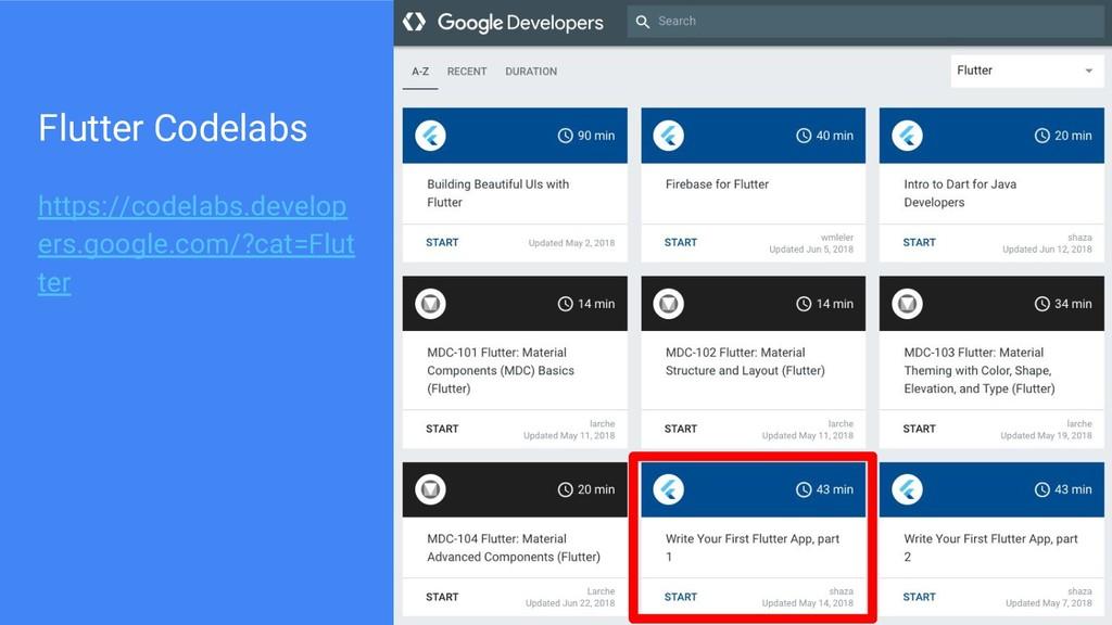 Flutter Codelabs https://codelabs.develop ers.g...