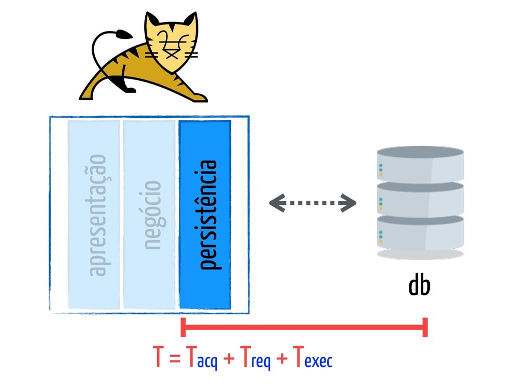 db T = Tacq + Treq + Texec apresentação negócio...
