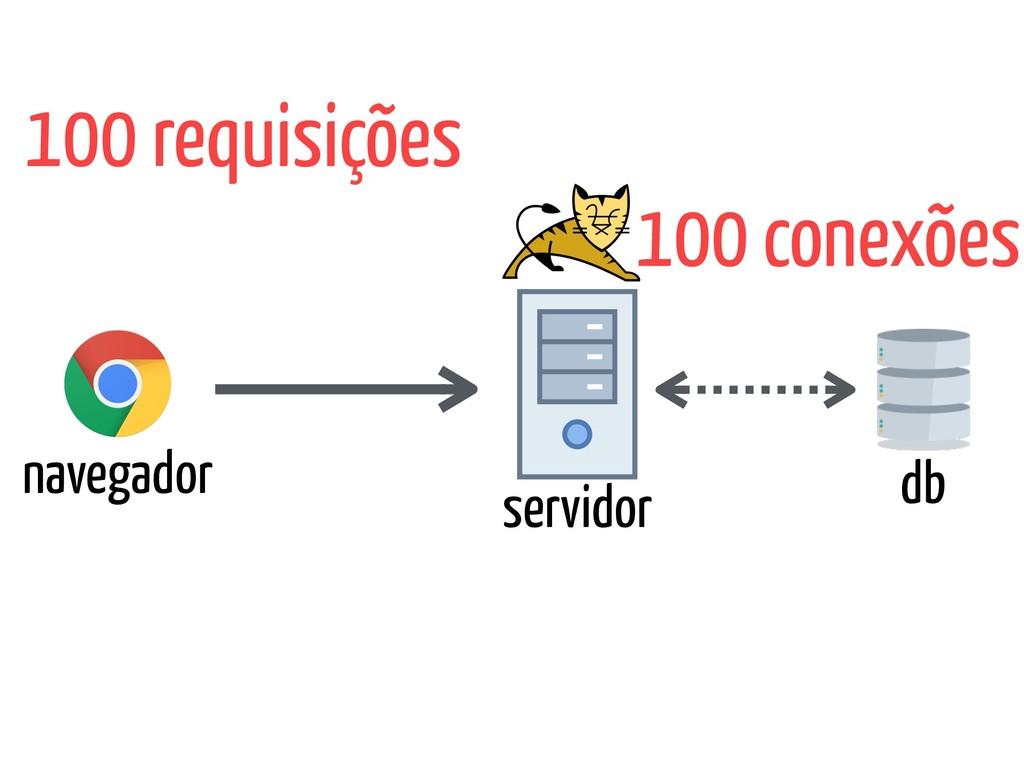 navegador servidor db 100 requisições 100 conex...