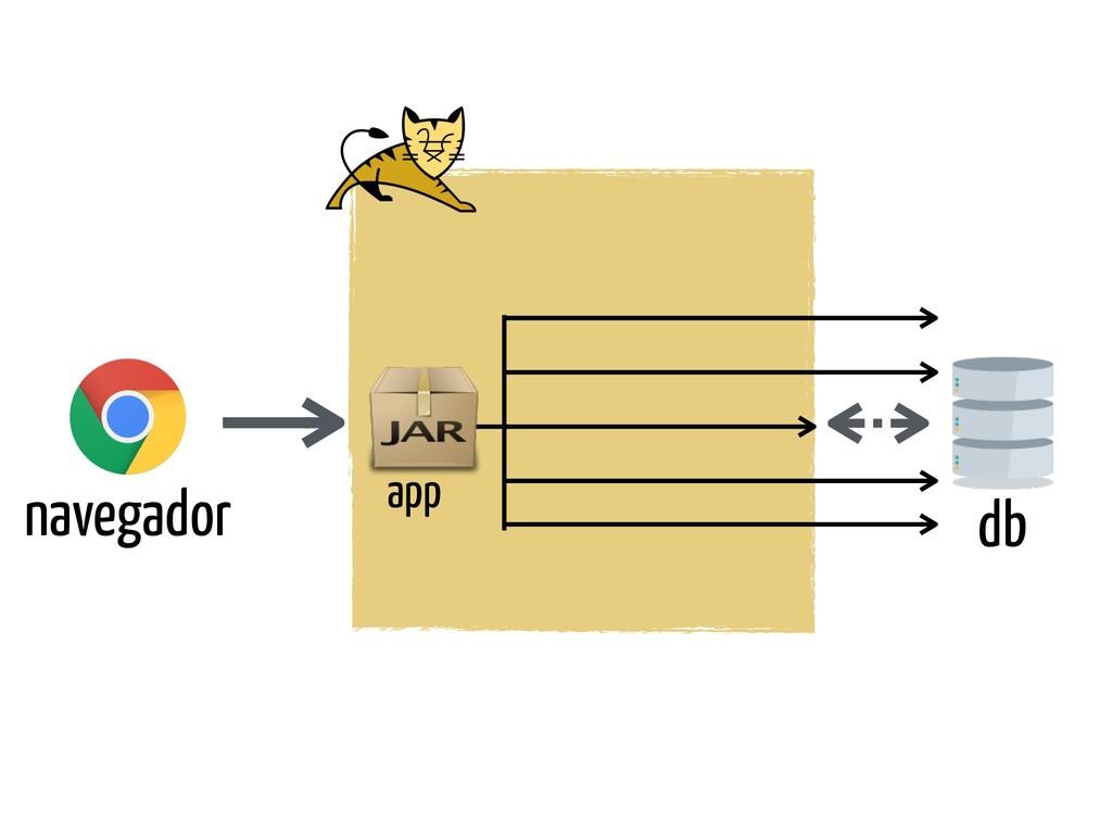 navegador db app