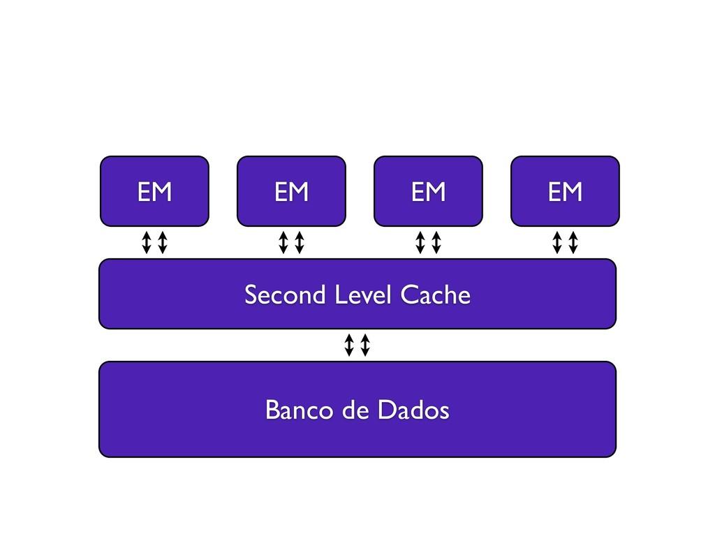 Banco de Dados Second Level Cache EM EM EM EM