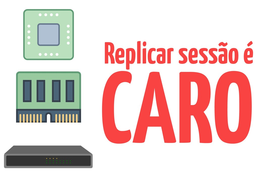 Replicar sessão é CARO
