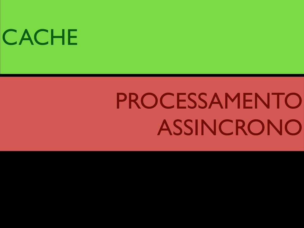 CACHE PROCESSAMENTO ASSINCRONO