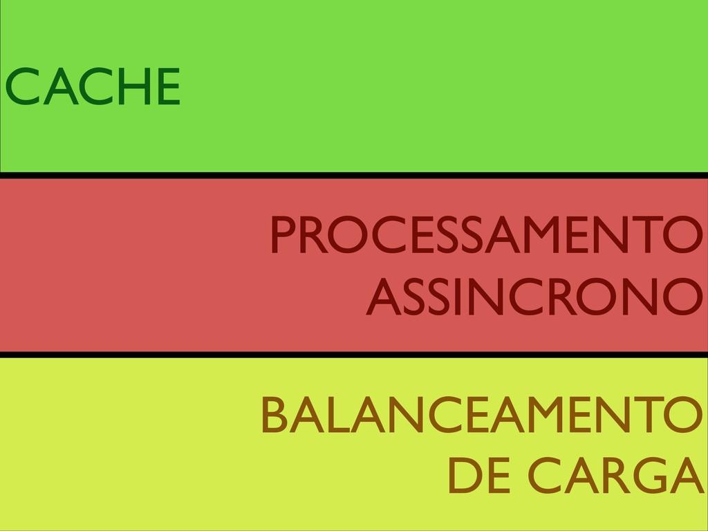 CACHE BALANCEAMENTO DE CARGA PROCESSAMENTO ASSI...