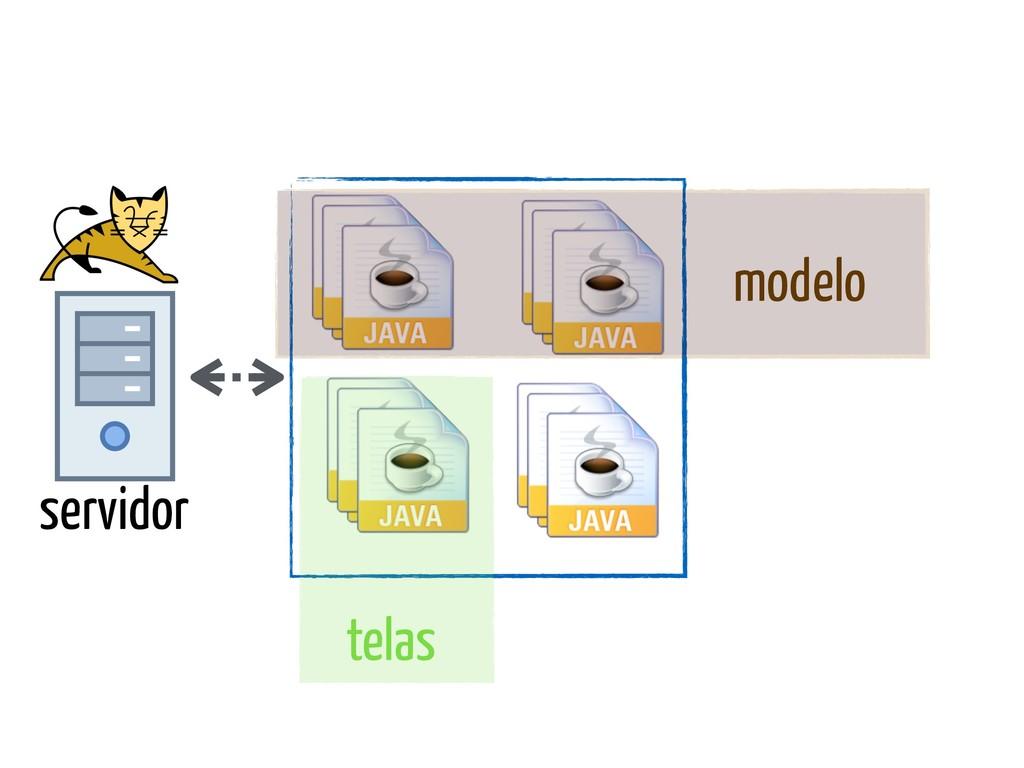 servidor modelo telas