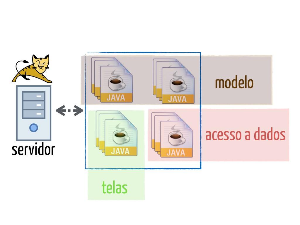 servidor modelo acesso a dados telas