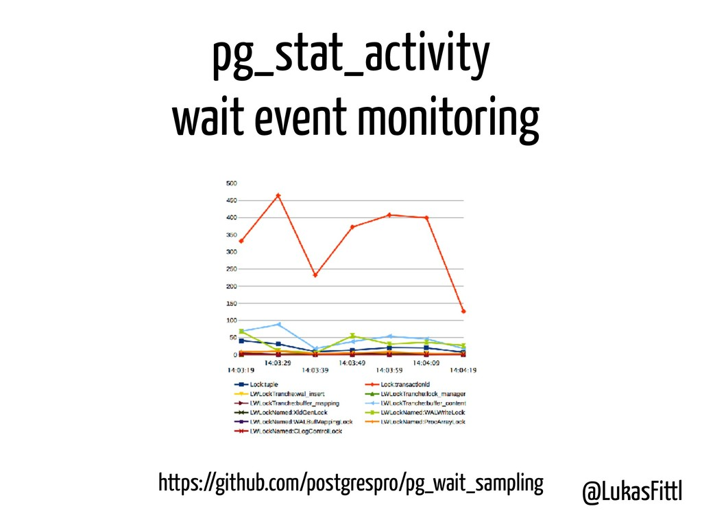 @LukasFittl pg_stat_activity wait event monitor...