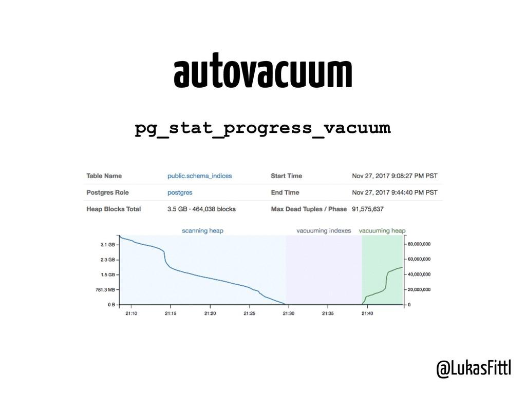 @LukasFittl autovacuum pg_stat_progress_vacuum