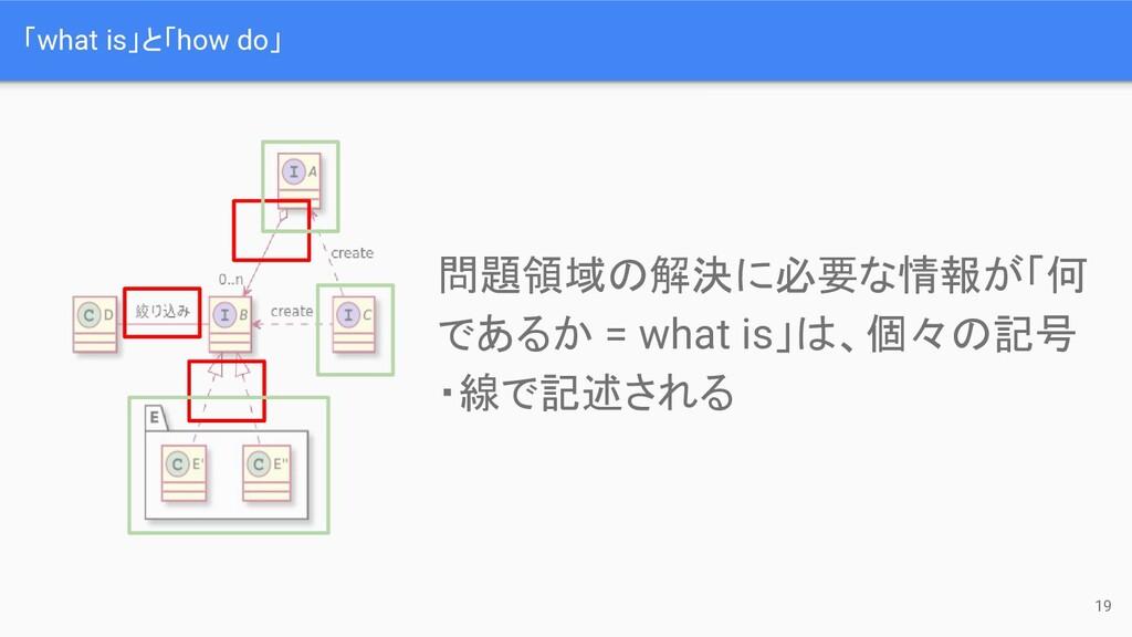 「what is」と「how do」 19 問題領域の解決に必要な情報が「何 であるか = w...