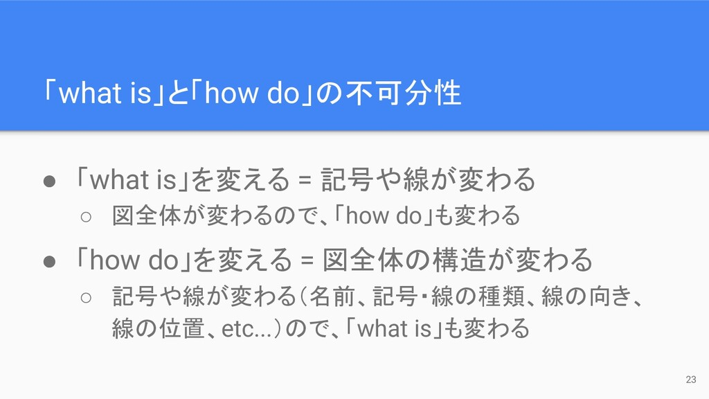 「what is」と「how do」の不可分性 23 ● 「what is」を変える = 記号...