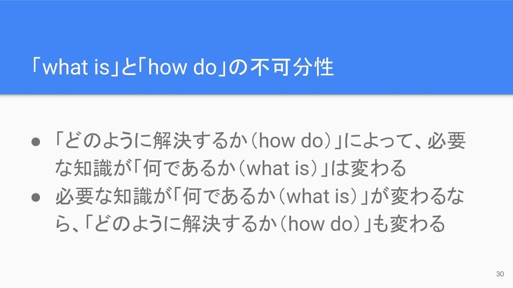 「what is」と「how do」の不可分性 30 ● 「どのように解決するか(how do...