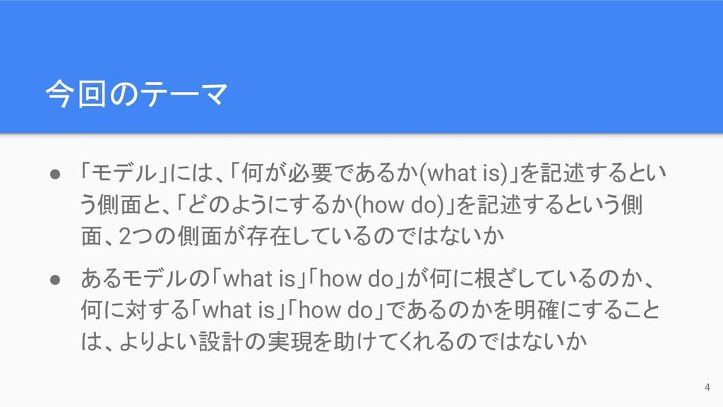 ● 「モデル」には、「何が必要であるか(what is)」を記述するとい う側面と、「どのよう...