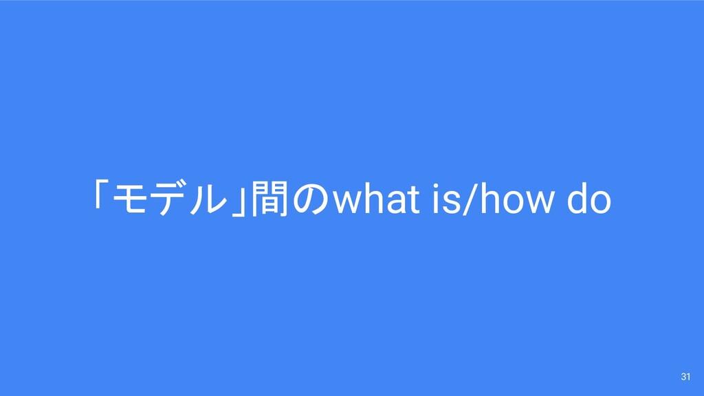 「モデル」間のwhat is/how do 31