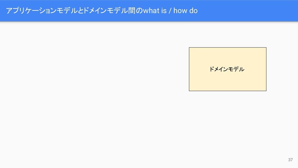 アプリケーションモデルとドメインモデル間のwhat is / how do 37 ドメインモデル