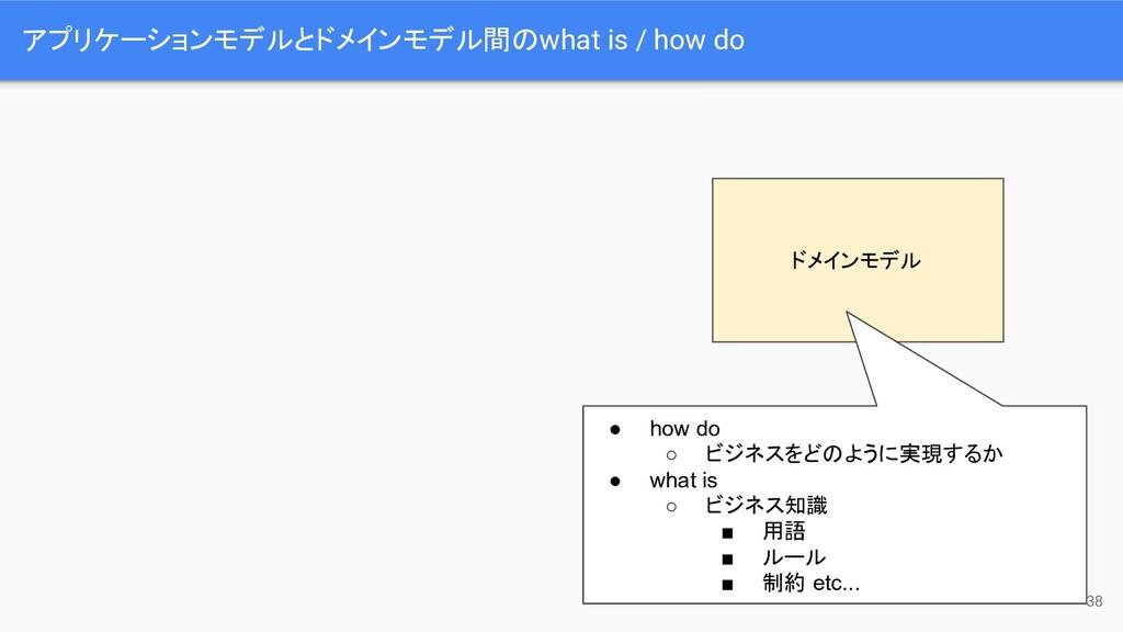 アプリケーションモデルとドメインモデル間のwhat is / how do 38 ドメインモデ...