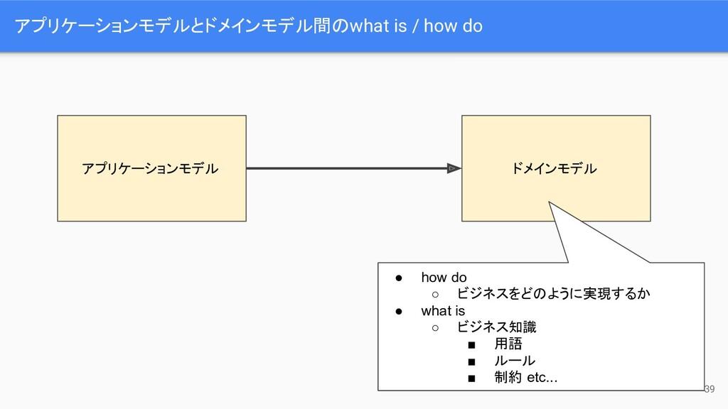 アプリケーションモデルとドメインモデル間のwhat is / how do 39 ドメインモデ...