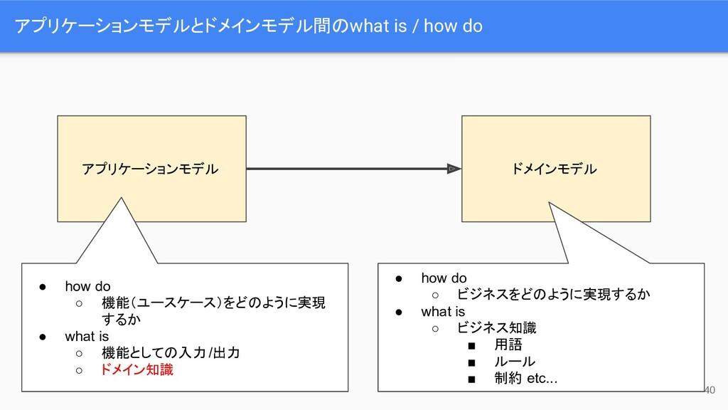 アプリケーションモデルとドメインモデル間のwhat is / how do 40 ドメインモデ...