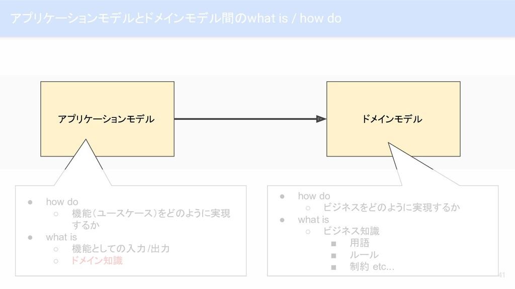 アプリケーションモデルとドメインモデル間のwhat is / how do 41 ドメインモデ...