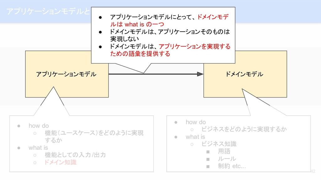 アプリケーションモデルとドメインモデル間のwhat is / how do 42 ドメインモデ...