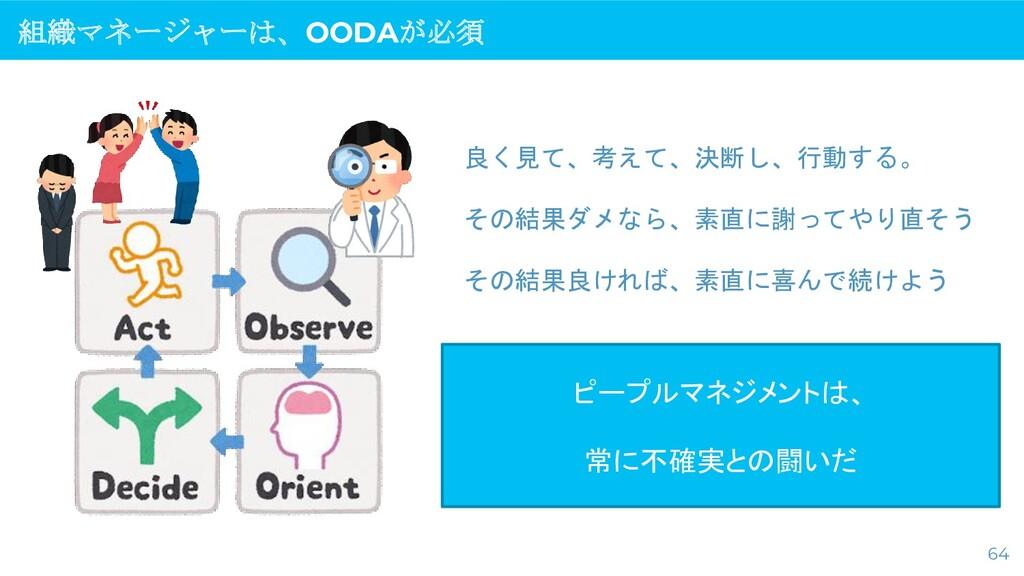 組織マネージャーは、OODAが必須 64 良く見て、考えて、決断し、行動する。 その結果ダメな...