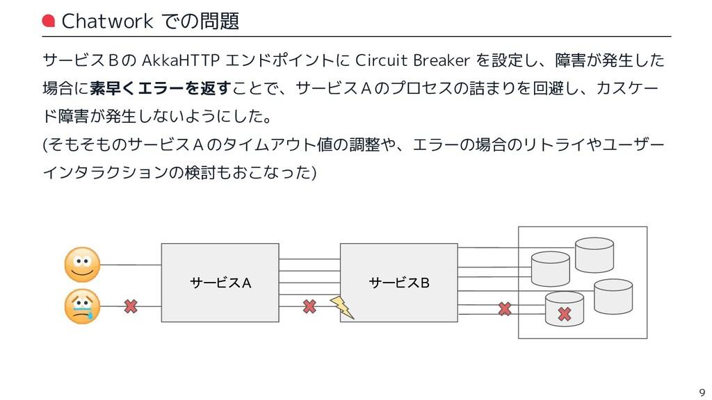 Chatwork での問題 サービスBの AkkaHTTP エンドポイントに Circuit ...