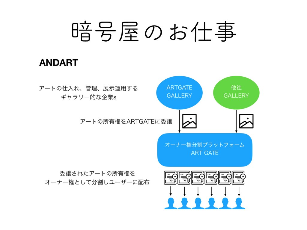 ҉߸ͷ͓ ANDART