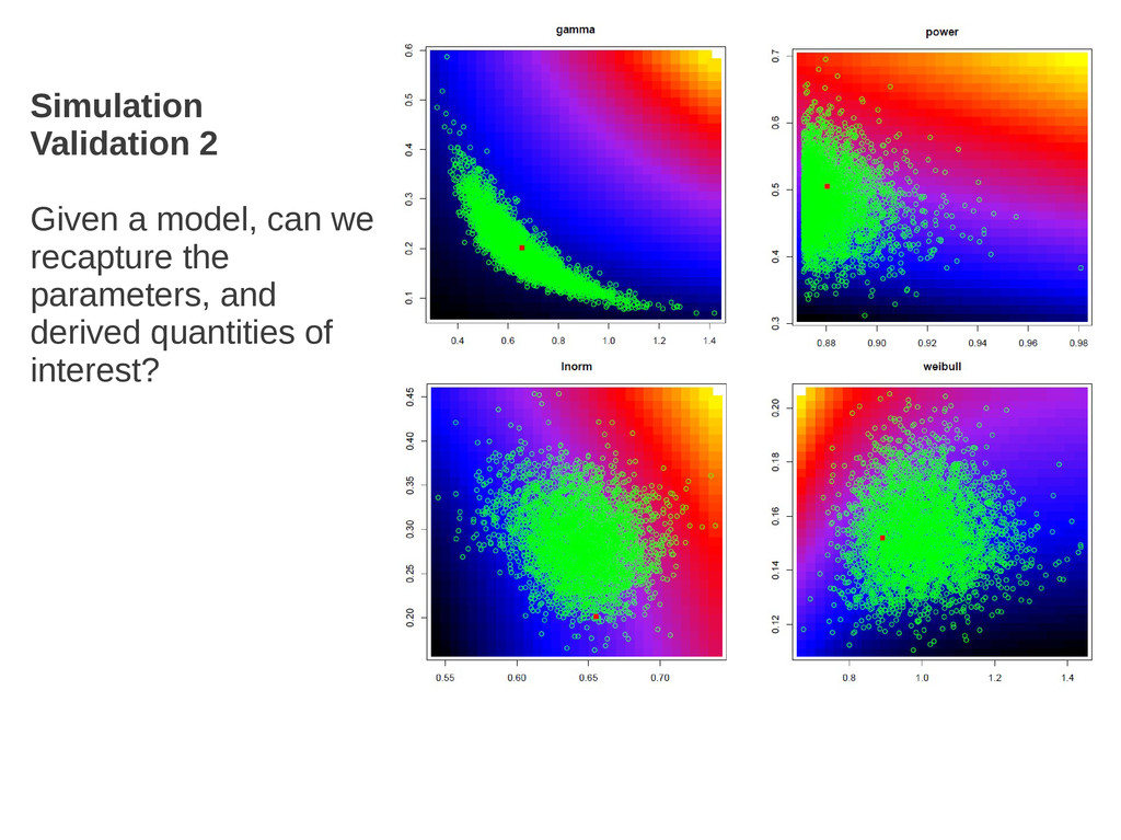Simulation Validation 2 Given a model, can we r...
