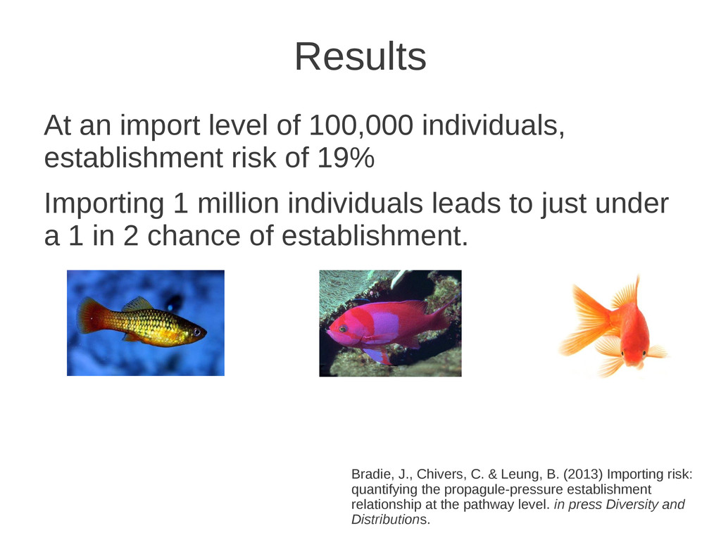 Results At an import level of 100,000 individua...