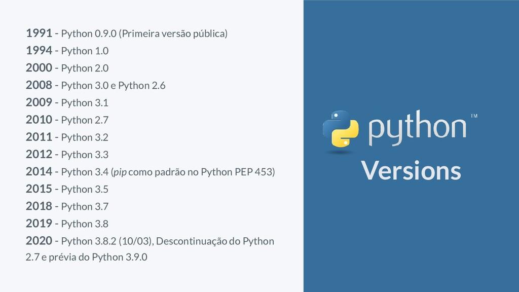 1991 - Python 0.9.0 (Primeira versão pública) 1...