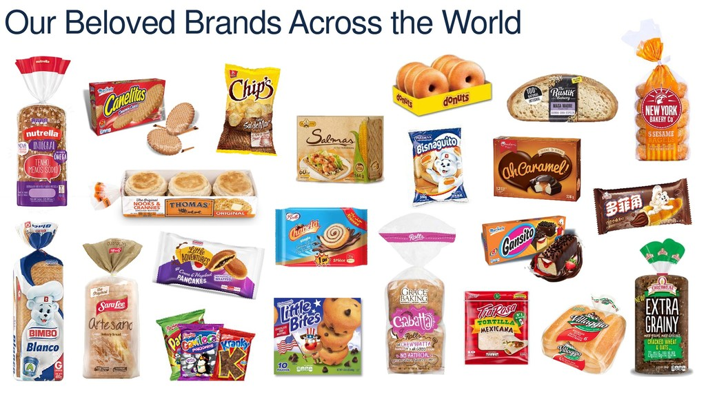 Our Beloved Brands Across the World 7