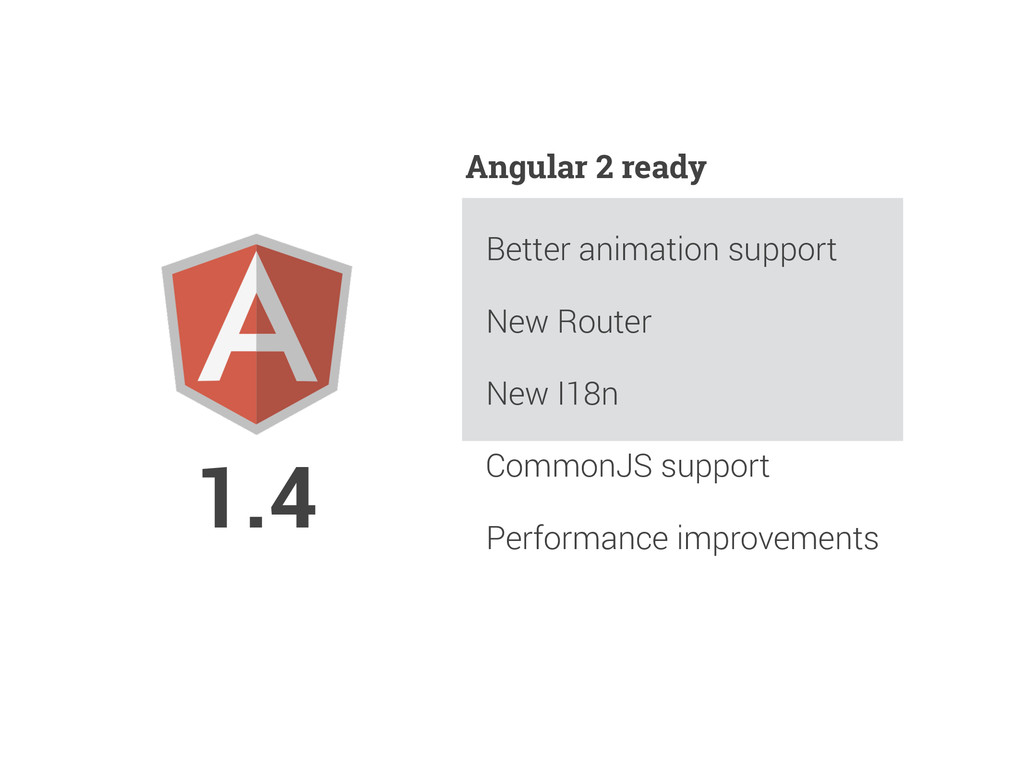 Angular 2 ready 1.4 New Router New I18n CommonJ...