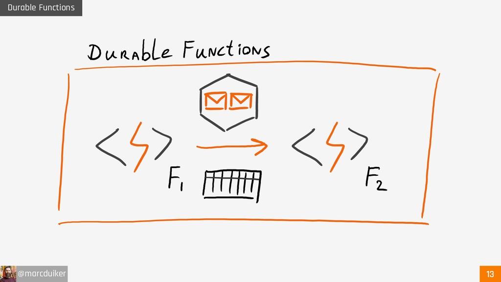 @marcduiker Durable Functions
