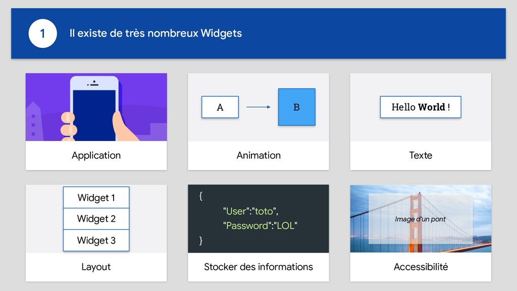 1 Il existe de très nombreux Widgets Applicatio...