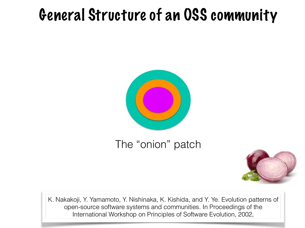 General Structure of an OSS community K. Nakako...