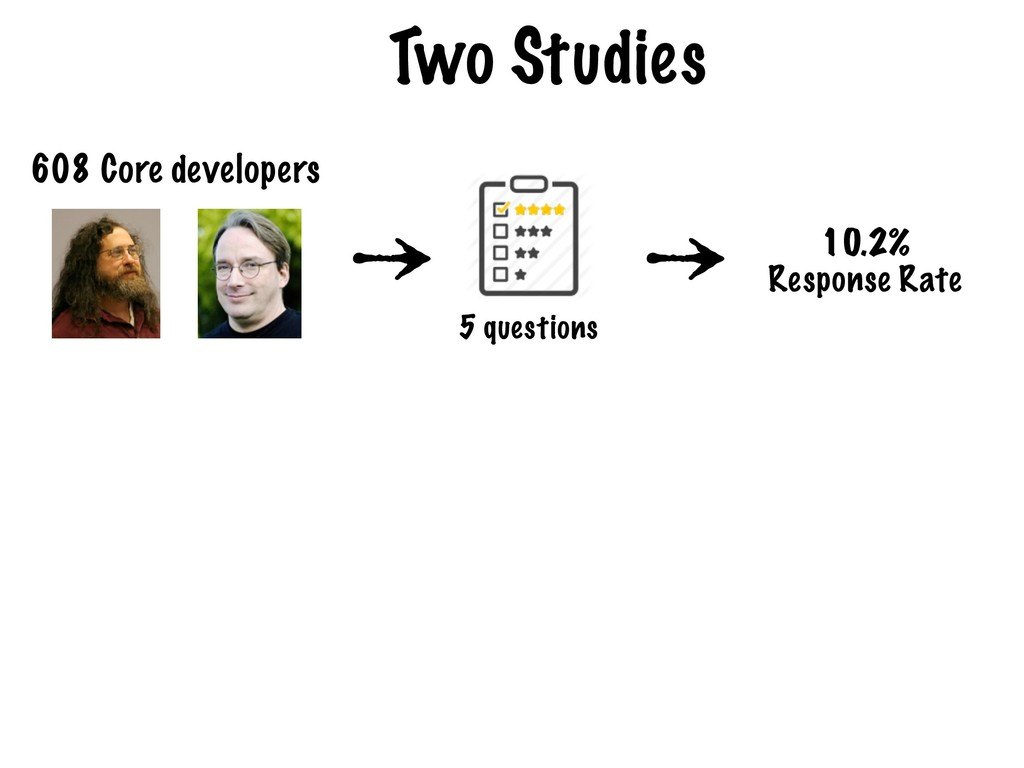 Two Studies 608 Core developers 5 questions 10....