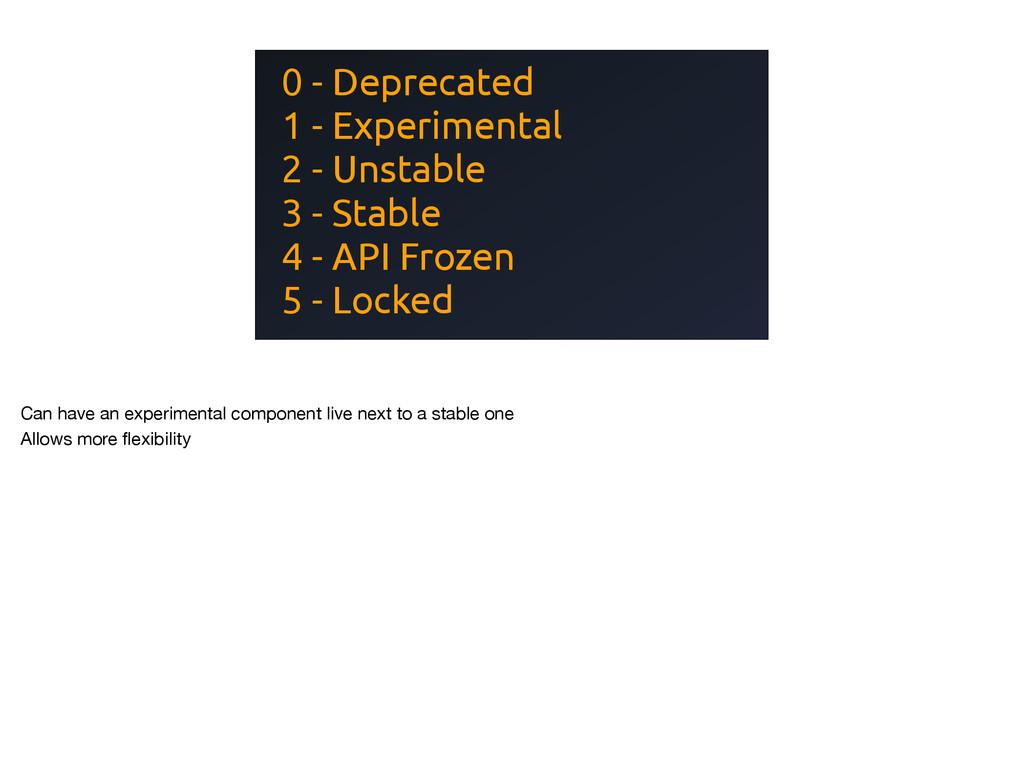 0 - Deprecated 1 - Experimental 2 - Unstable 3 ...