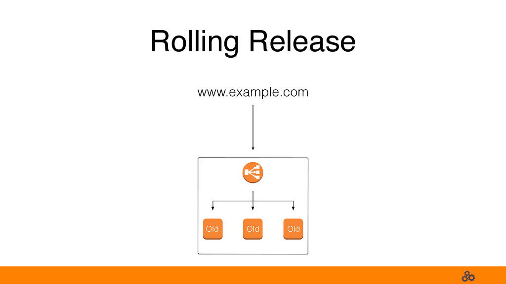 Rolling Release www.example.com Old Old Old
