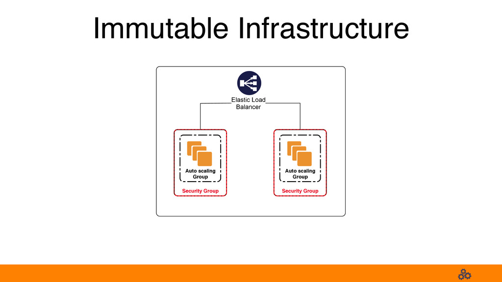 Immutable Infrastructure Security Group Auto sc...