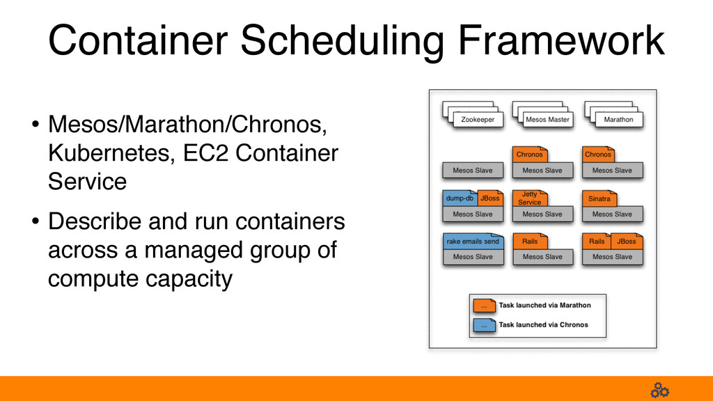 New New New Container Scheduling Framework • Me...
